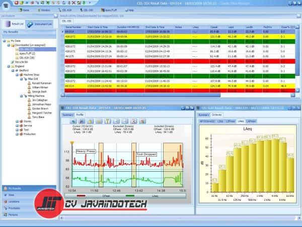 Review Spesifikasi dan Harga Jual Casella Measurement Insight Data Management Software original termurah dan bergaransi resmi